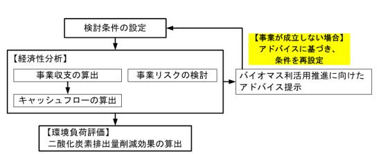 3-14-03-riyou